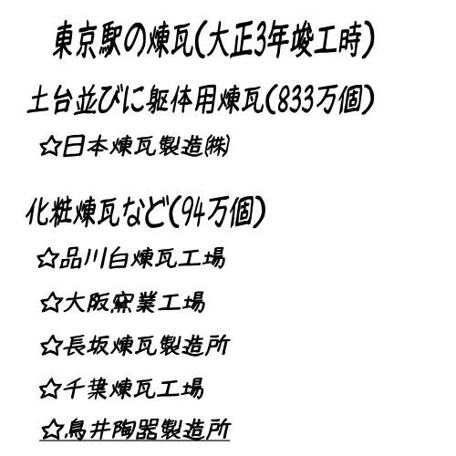 東京駅を造った煉瓦工場たち.jpg